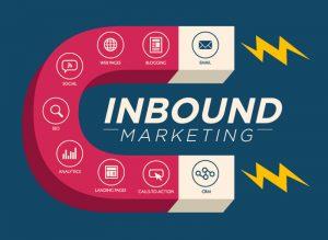 HubSpot: An Inbound Marketing Case Study