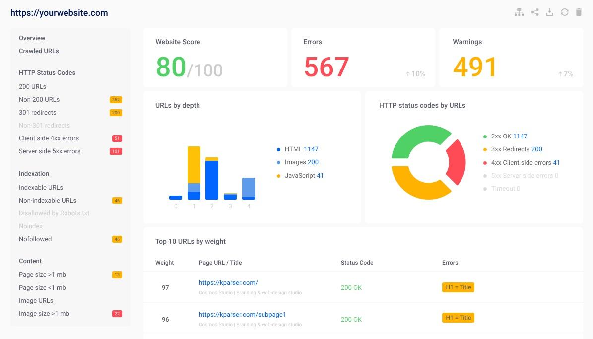 sitechecker pro seo report